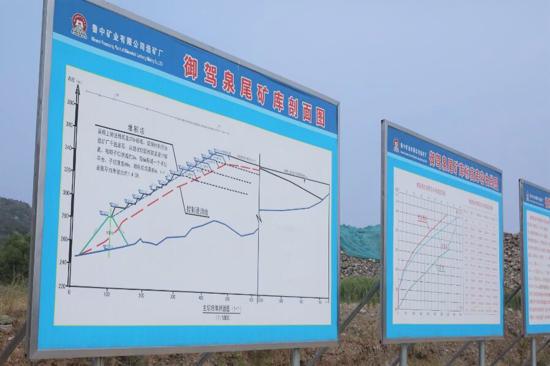 济南市应急局到莱芜区调研非煤矿山汛期安全生产工作