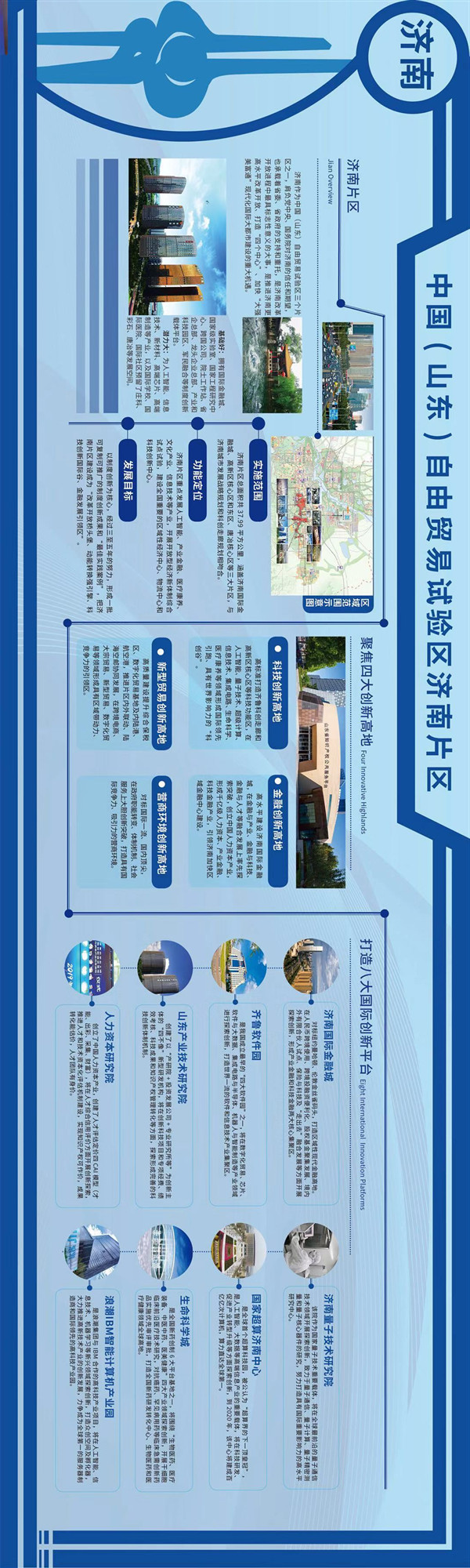 中国(山东)自贸试验区,济青烟三大片区有何差异化特色?