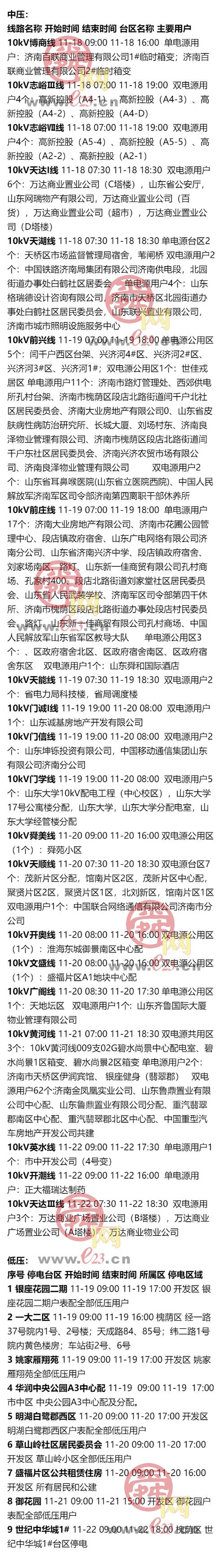 11月16日至11月22日济南部分区域电力设备检修通知