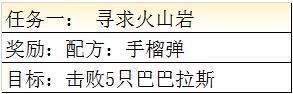 《最终幻想勇气启示录》奥德尔港支线任务攻略