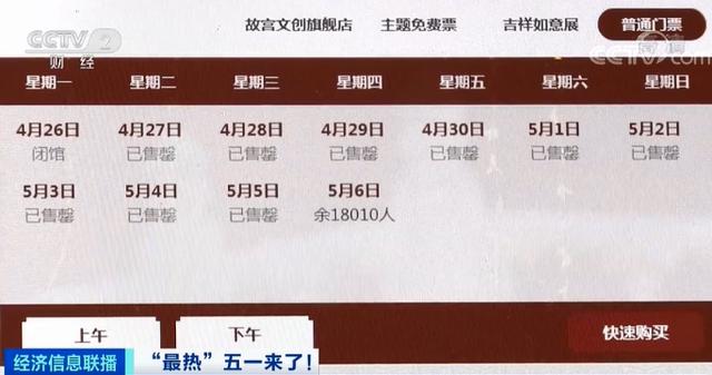 """黄牛重操旧业!故宫一张""""邀请函""""被炒到1200元"""