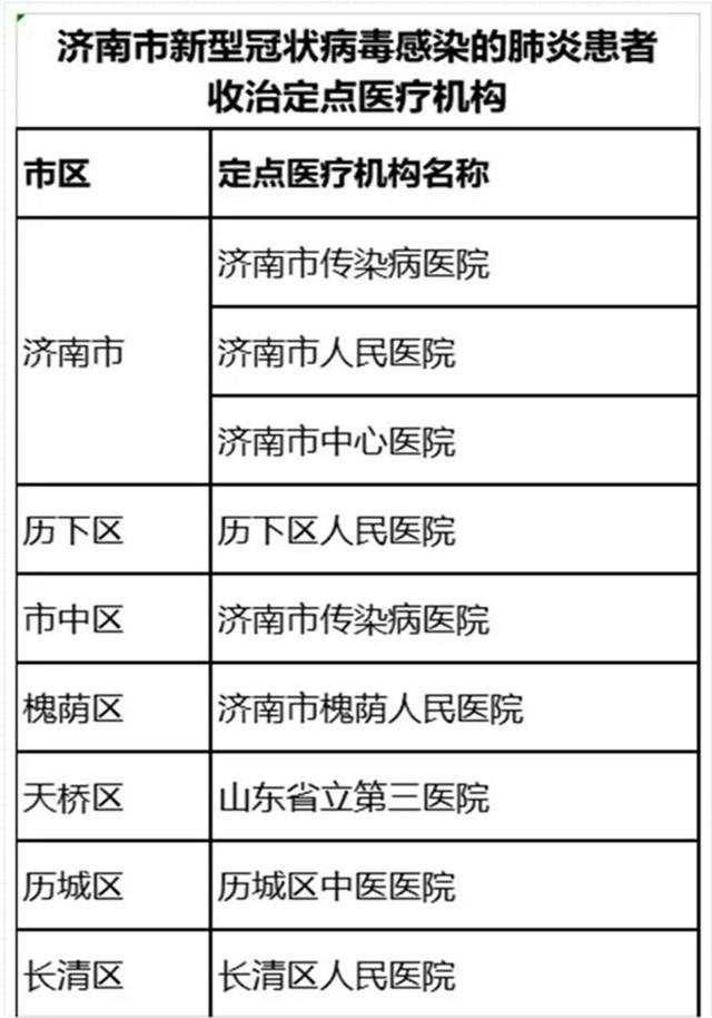 济南市建立16支疾控应急队伍 1...