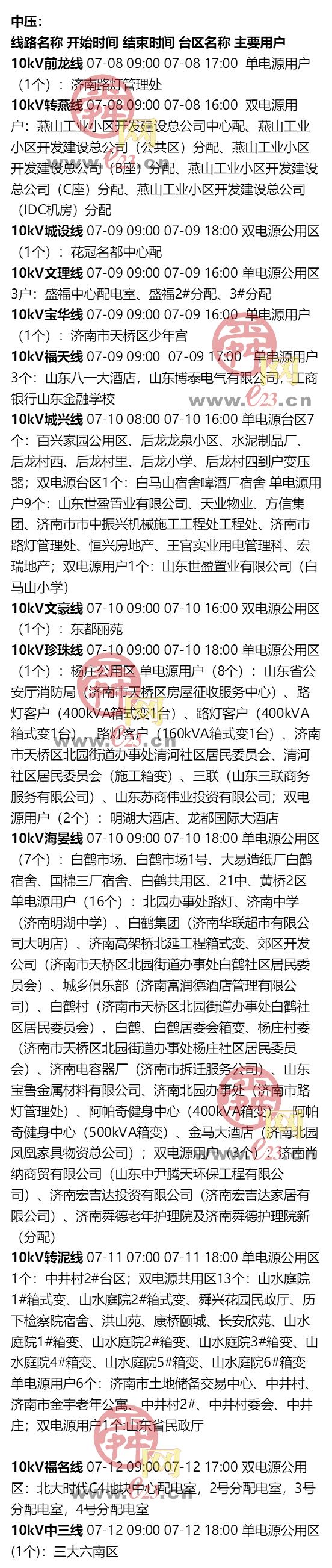 7月6日至7月12日济南部分区域电力设备检修通知
