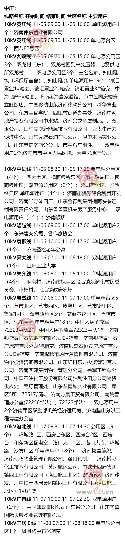 11月2日至11月8日济南部分区域电力设备检修通知