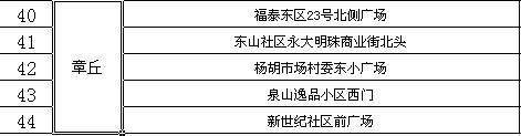 """急菜农所急!88百家乐现金网发布全市""""白菜地图"""",设44处直销点,位置在这!"""