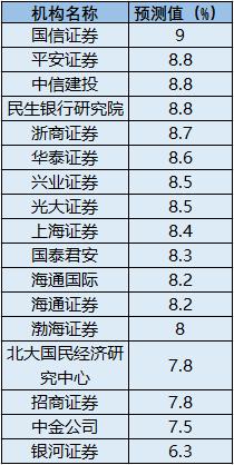 机构预计:5月份CPI、PPI同比涨幅或继续扩大