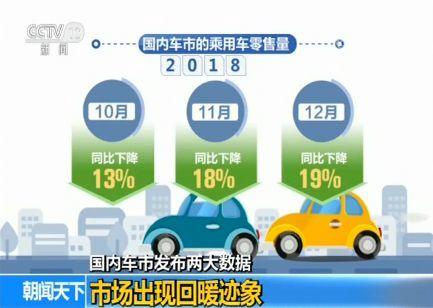 数据表现:汽车市场呈现回暖