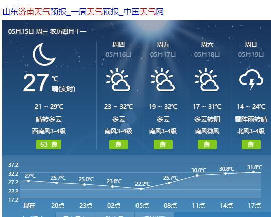88百家乐现金网未来三天最高气温达30℃,雷阵雨周日来袭