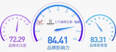 华为5G助力自动驾驶 新能源汽车下乡政策启动