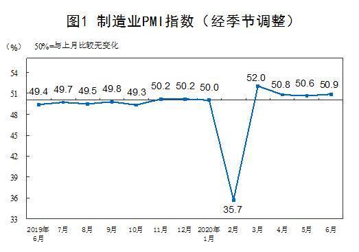 "GDP""回正""是又一个开始 二季度国内生产总值增长11.5%"