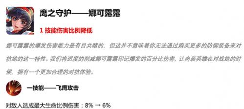王者光荣S15赛季4月16日上线 新豪杰瑶上线