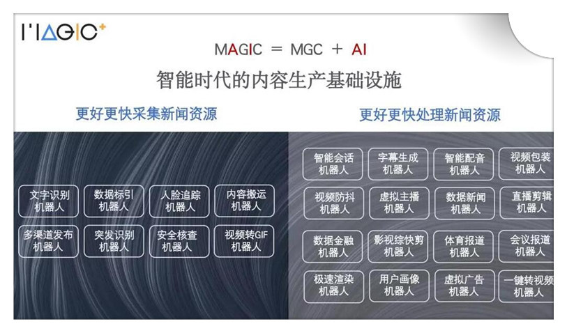第七届中国新兴媒体产业融合发展大会26日在济启幕 会展演全面展示高新科技