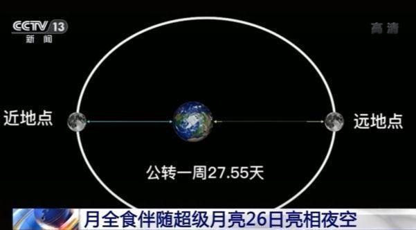 直播:超级红月亮与月全食今晚上演 赏月良机就在26日晚