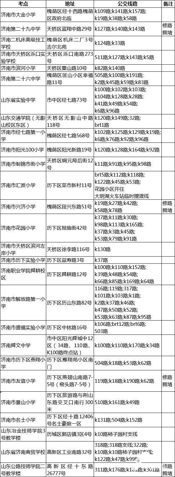 2019年山东公务员考试明日开考 济南考区各考点公交线路一览