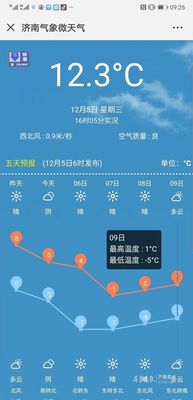今夜有雪!济南发布寒潮蓝色预警 8日最低温零下11℃