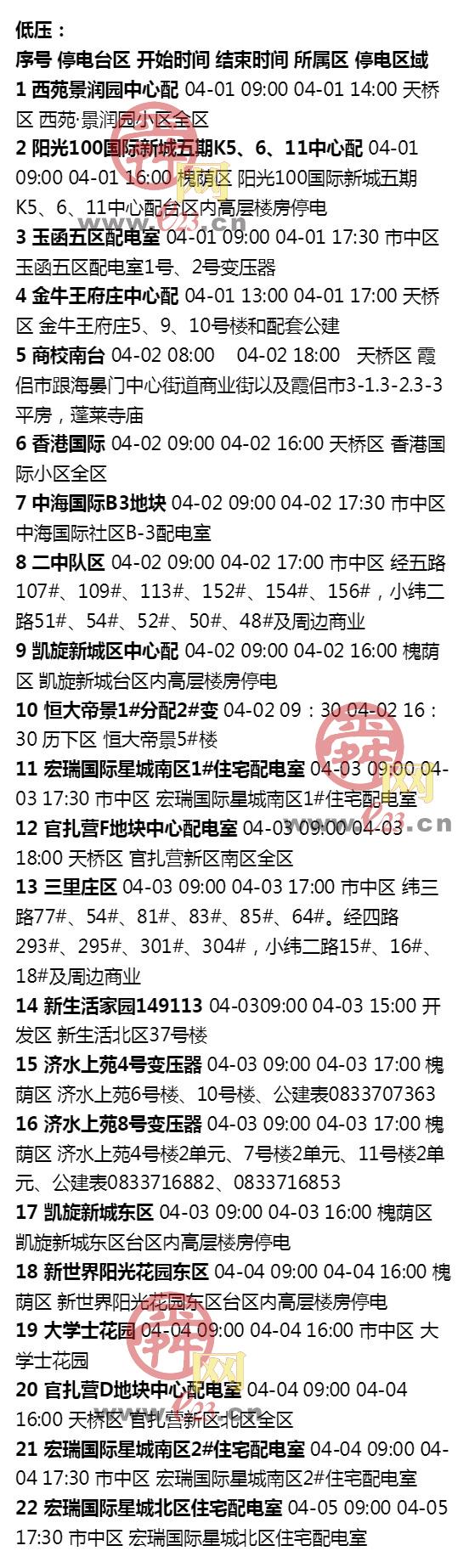 3月30日至4月5日大发排列3部分区域电力设备检修通知