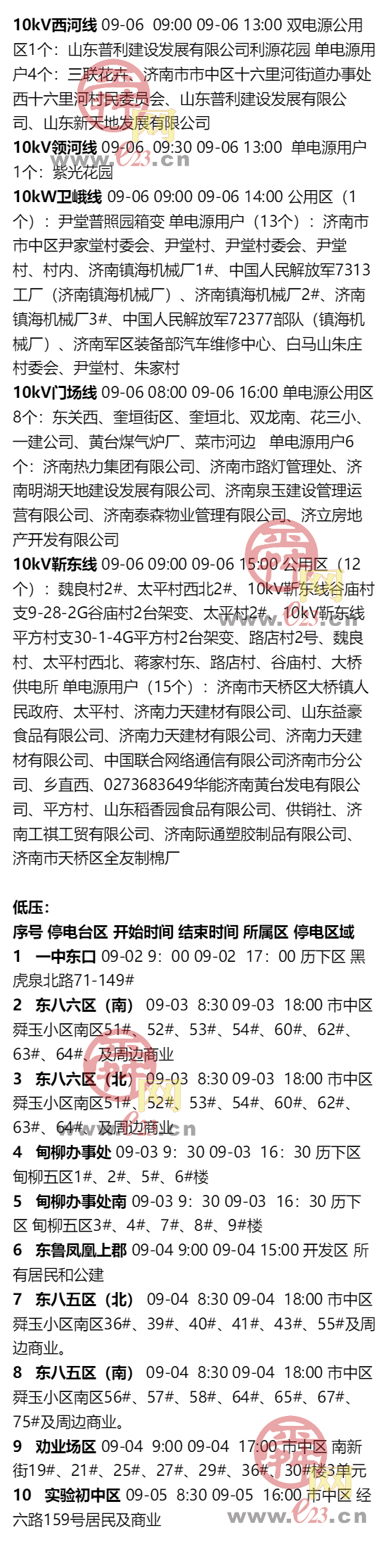 8月31日至9月6日济南部分区域电力设备检修通知