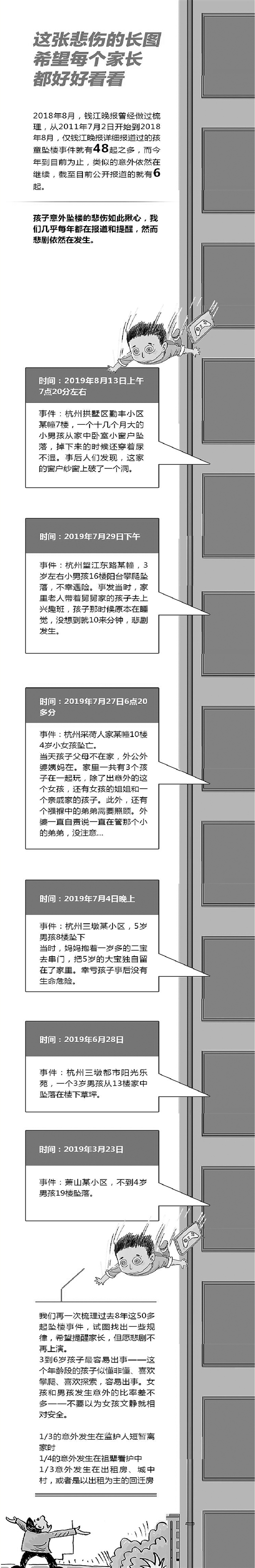 杭州十几个月大的男孩7楼坠亡 妈妈哭得撕心裂肺