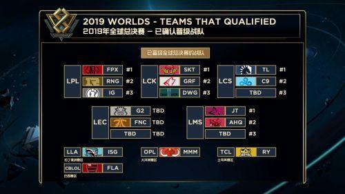 2019LOL全球总决赛时间赛程汇总 S9参赛队伍一览