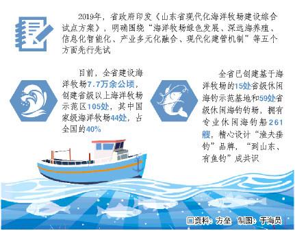 山东现代海洋牧场建设领跑全国