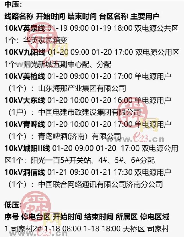 2020年1月18日至1月24日济南部分区域电力设备检修通知