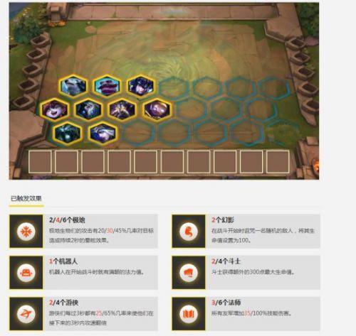云顶之弈强势阵容搭配 :六约德尔双龙流、极地阵容、、流、虚空刺客流