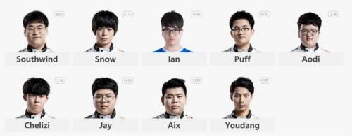 2019LPL夏季赛参赛队伍人员名单一览