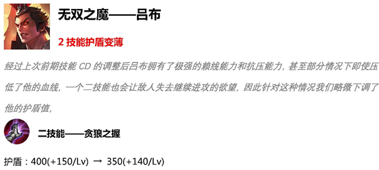 王者荣耀4月11日19个英雄调整内容:狄仁杰嫦娥削弱 杨建露娜加强