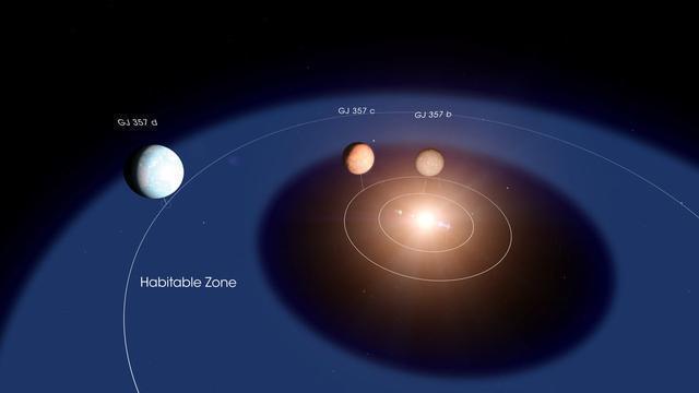 移民吧地球人!NASA发现超级地球 距离地球31光年 很可能有水!