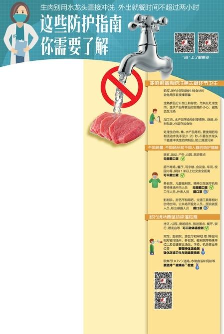 这些防护指南你需要了解!不要在水龙头下直接冲洗生肉制品  外出就餐时间不超过2小时