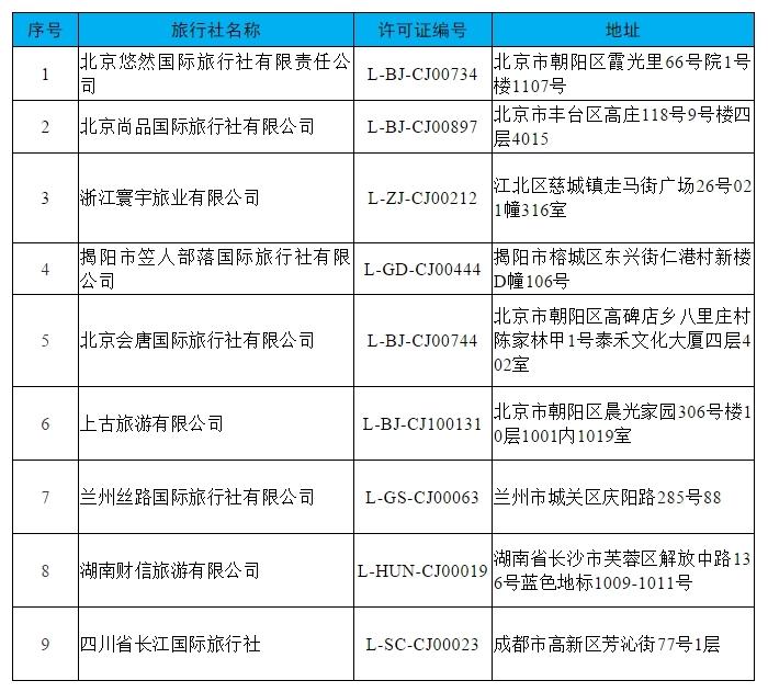 文旅部:取消9家旅行社的经营出境旅游业务