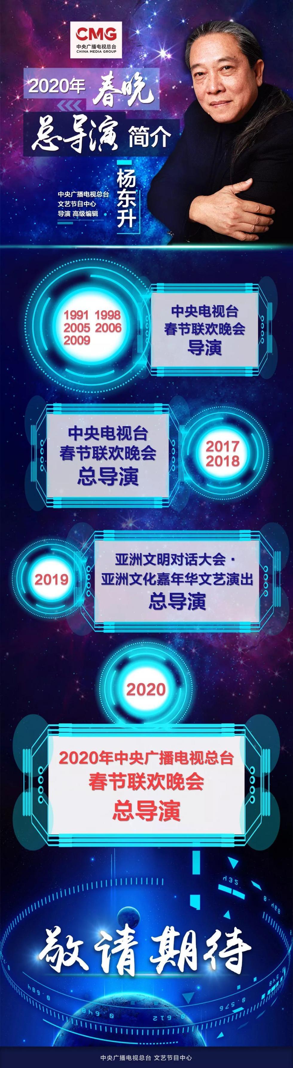 杨东升任2020春晚导演上热搜!这3位主持人被强烈要求说相声