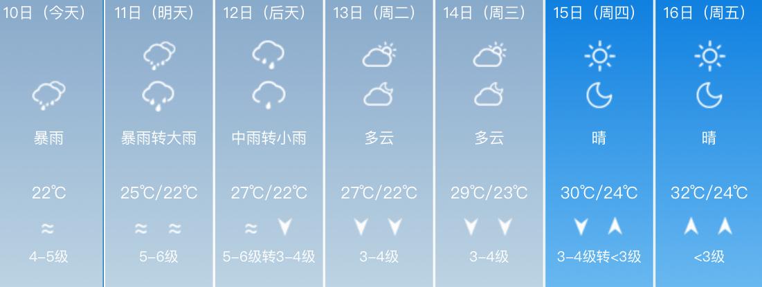 利奇马影响强势 济南今夜至明天局部地区或有特大暴雨