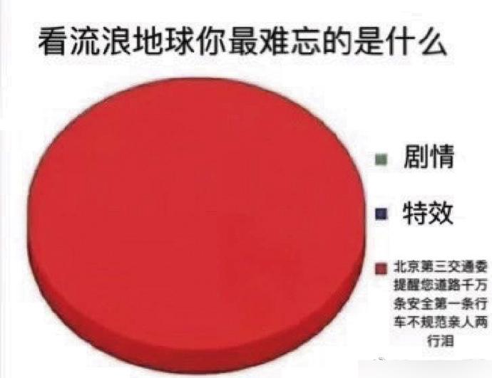 《流浪地球》交通流行语霸屏苏州高速 交警提醒春运返程安全第一