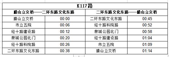 """济南公交又一波""""福利""""来袭!五折优惠、末班准时、公交+共享单车…"""