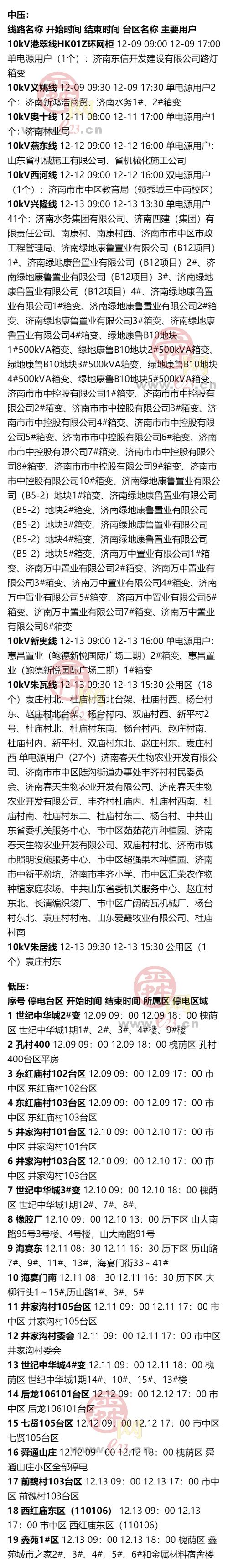 12月7日至12月13日濟南部分區域電力設備檢修通知