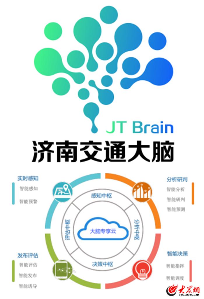 济南交通大脑正式启用 首批功能已上线