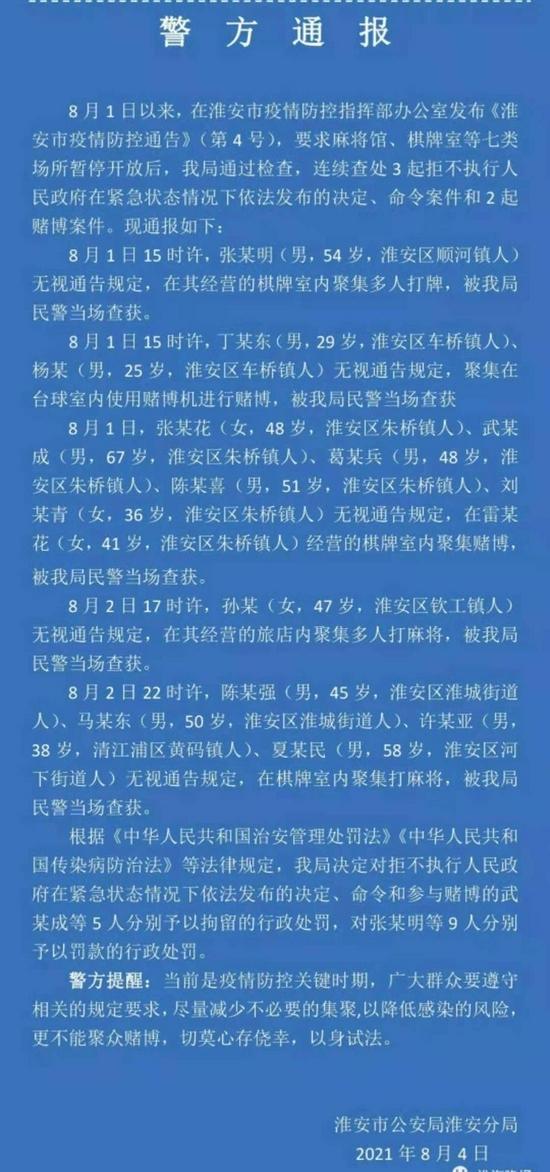 聚集打麻将、赌博,江苏淮安5人被行拘、9人被罚款