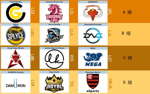 2019英雄联盟S9全球总决赛抽签结果分组一览