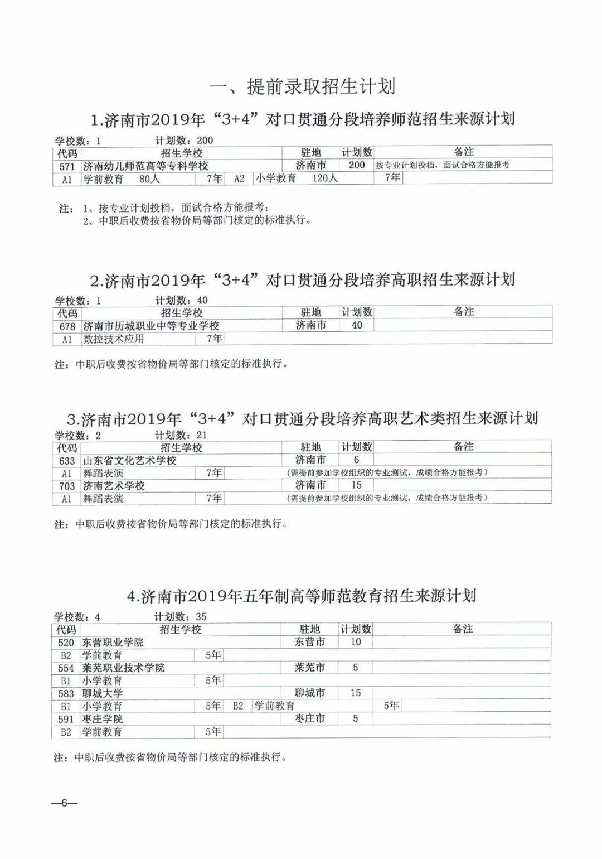 今年濟南市普通高中招收38710人,各學校招生方案看過來!