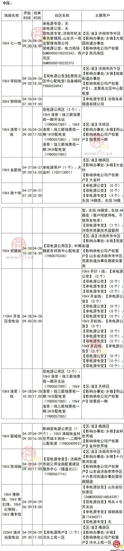 2021年4月26日至5月2日济南部分区域电力设备检修通知