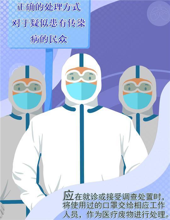 勿让口罩成为病毒二次传播物,用过的口罩该这样处理