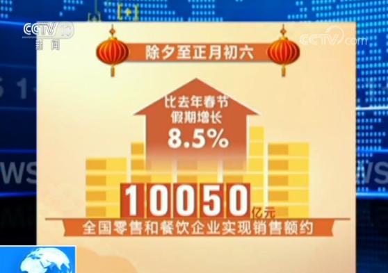 春节全民消费总额破万亿 大数据告诉你钱都花哪儿了