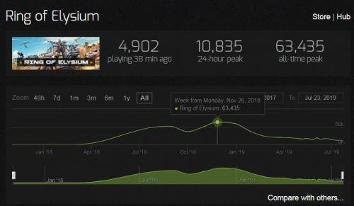 真的好玩?《无限法则》Steam下载量超700万