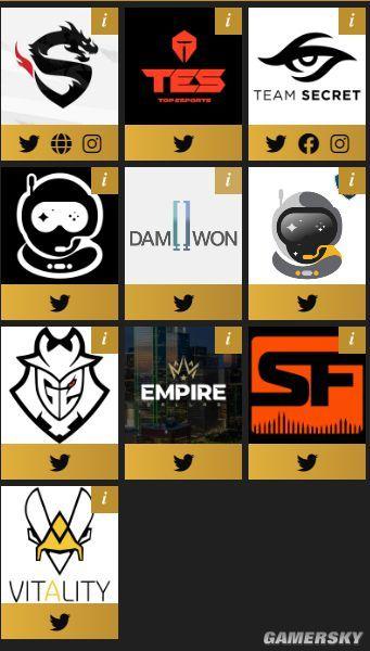 Esports Award2020投票开始 TES战队、Knight上榜