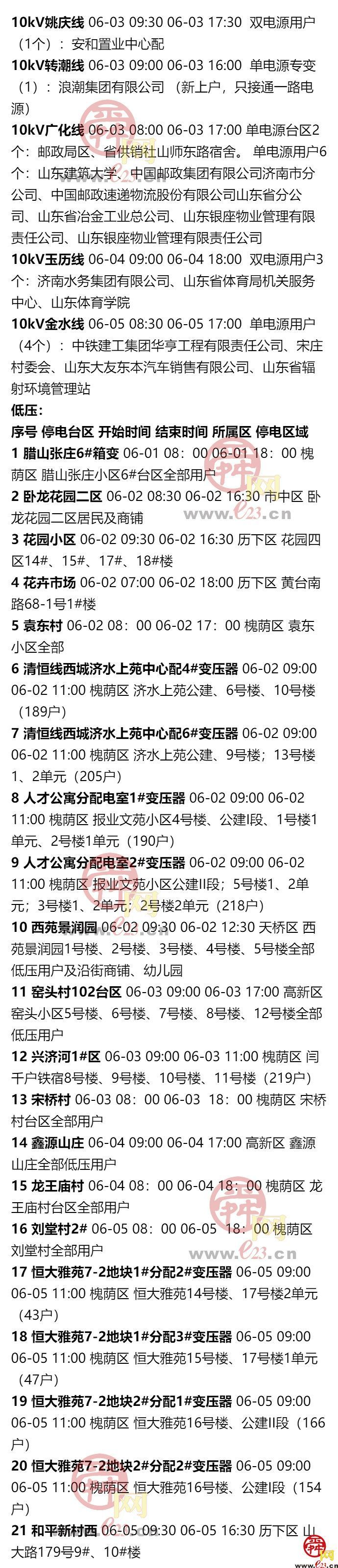 2020年6月1日至6月7日济南部分区域电力设备检修通知