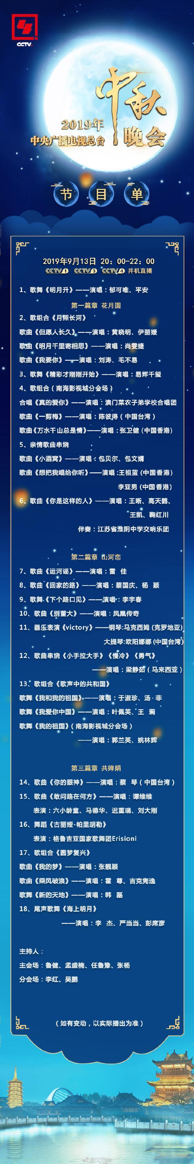你期待吗?中秋晚会节目单公布 易烊千玺、毛不易、李宇春在列