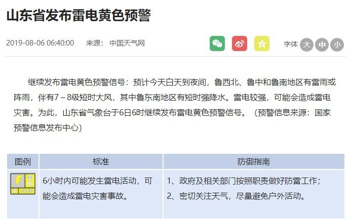 雨继续下!枣庄、临沂发暴雨红色预警,山东气象台发雷电黄色预警