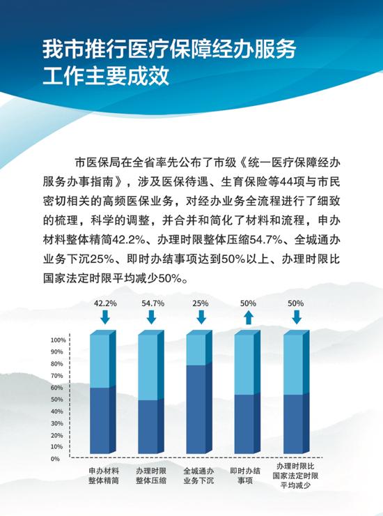 济南医保周年大事记(五):在全省率先公布统一的医保经办服务办事指南
