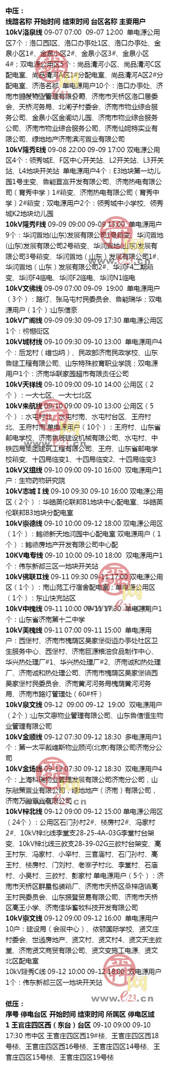 9月7日至9月13日济南部分区域电力设备检修通知